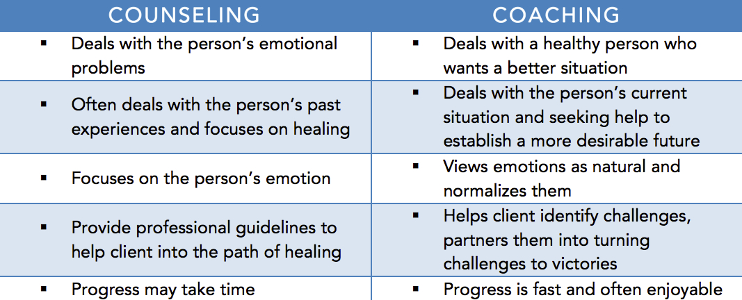 emotional health & wellness