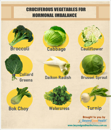 cruciferi to balance hormones naturally
