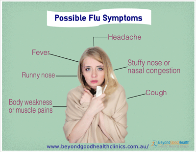 Flu symptoms infographics
