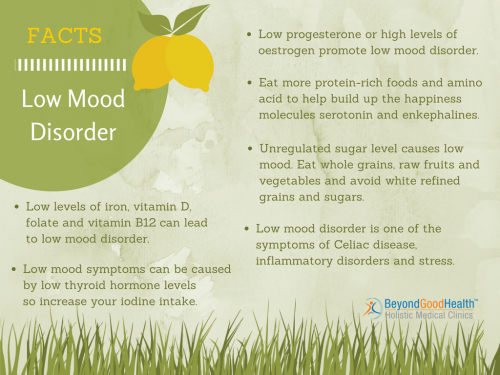 Low mood disorder infographics
