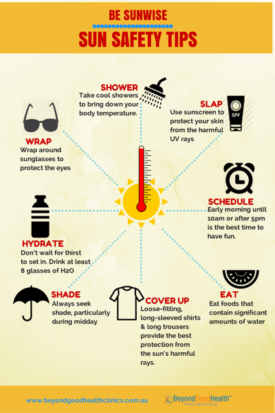 Be Sunwise 7 Effective Sun Safety Tips For Your Health