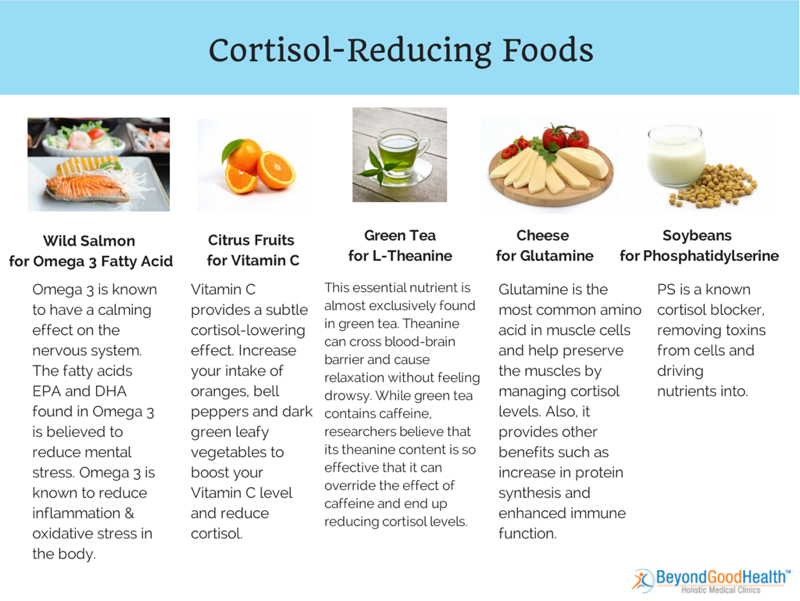 foods to reduce cortisol