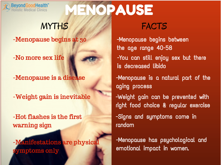 menopause symptoms myths and facts
