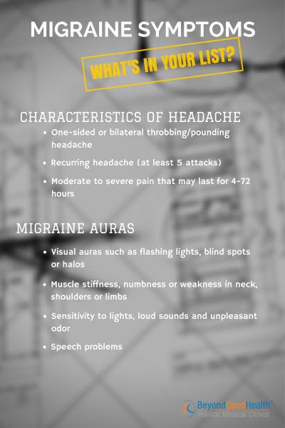 migraine attack symptoms