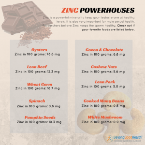 ZINC POWERHOUSES