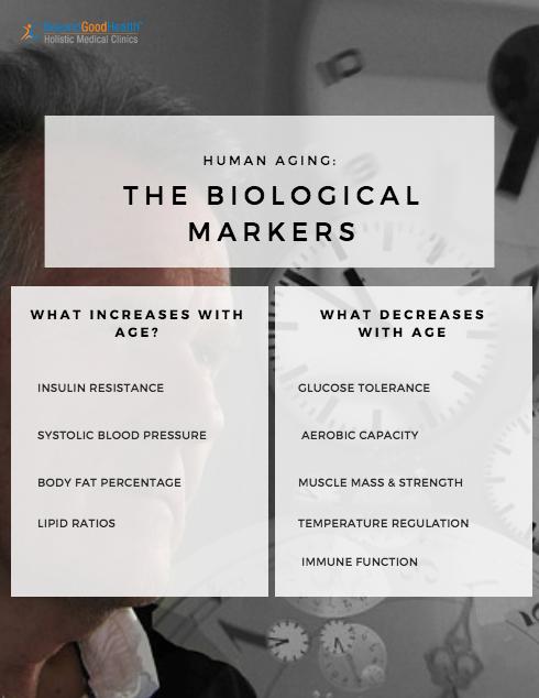 biological markers premature aging brisbane