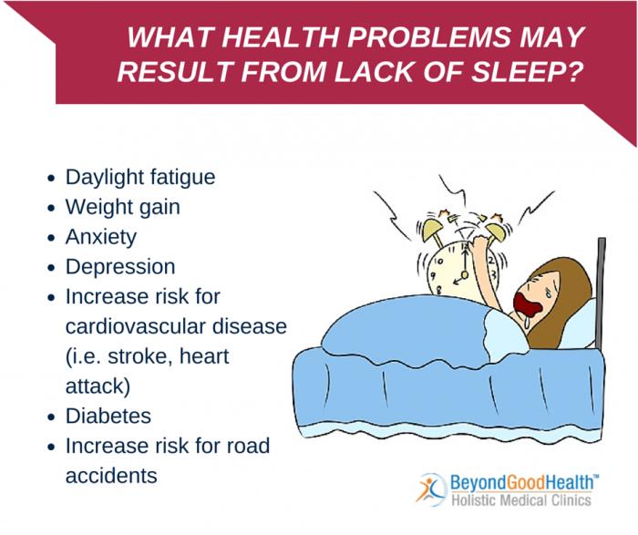 sleep problems brisbane holistic medicine goldcoast health complicatons