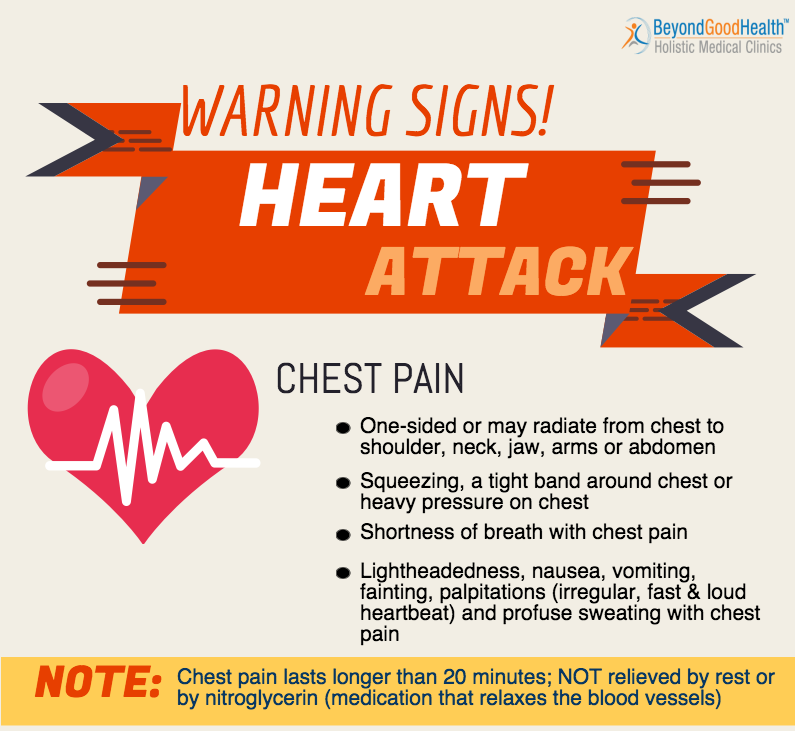 warning signs heart attack gold coast Infographic (3)