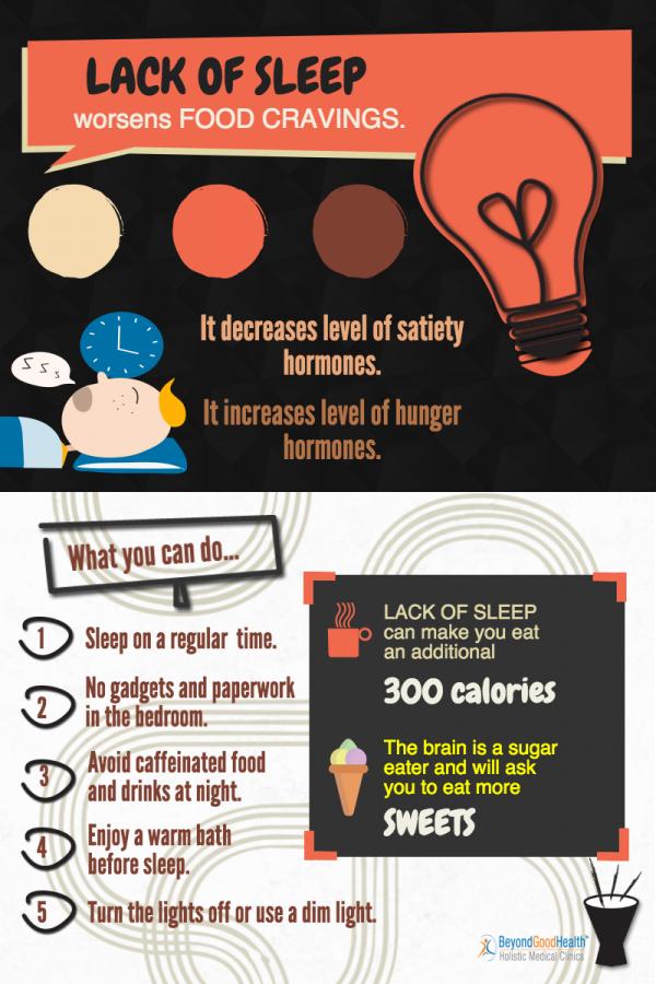 food-cravings-lack-of-sleep alternative medicine practitioner brisbane