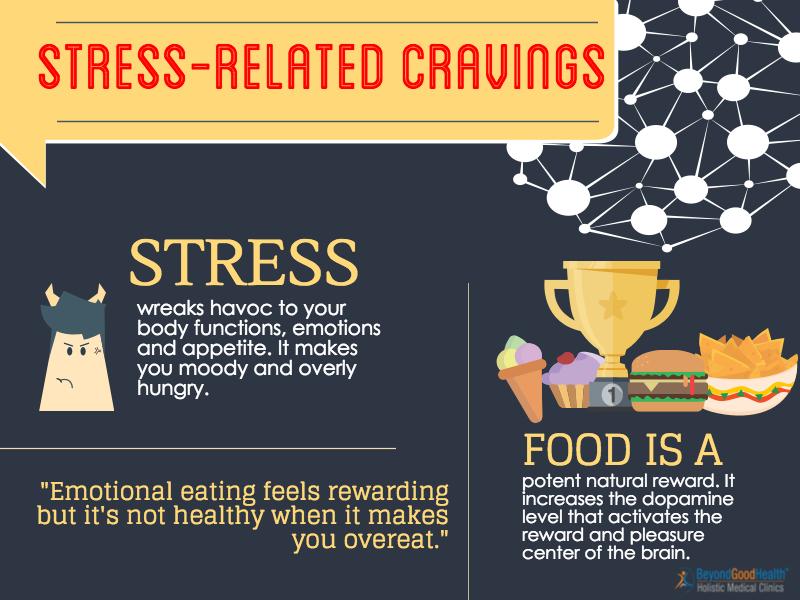 stress-cravings-alternative-medicine-practitioner-brisbane