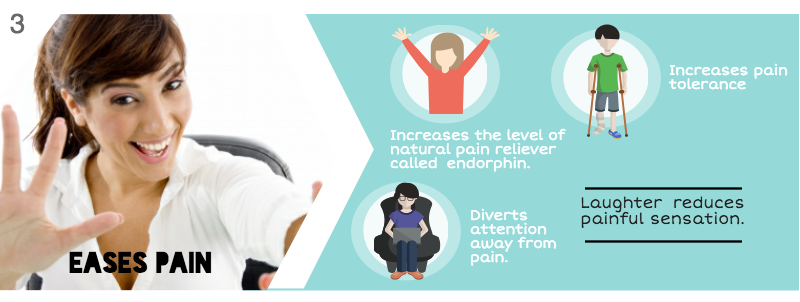 laugh-more3-alternative medicine practitioner brisbane