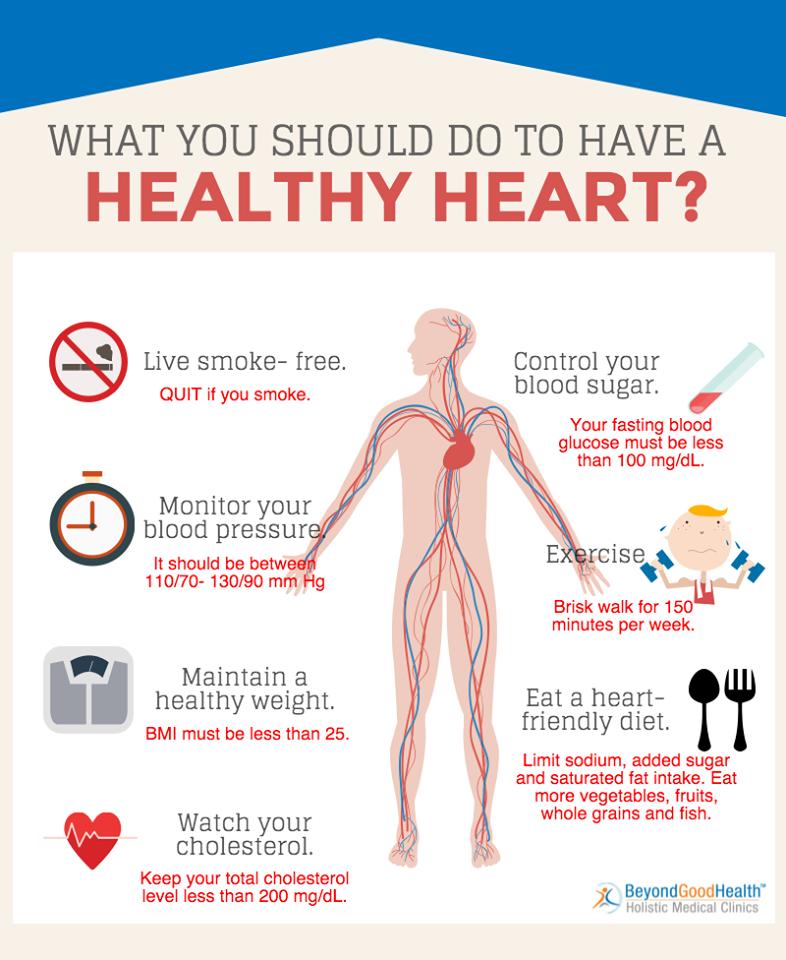 empowering health tip #28
