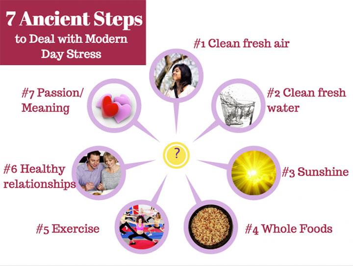 modern-day-stress-alternative-medicine-practitioner-brisbane