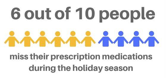 holiday-season-medication-alternative-medicine-practitioner-brisbane