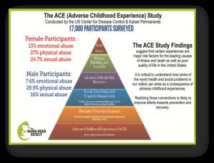 ACEs-beyondgoodhealth-studyfindings